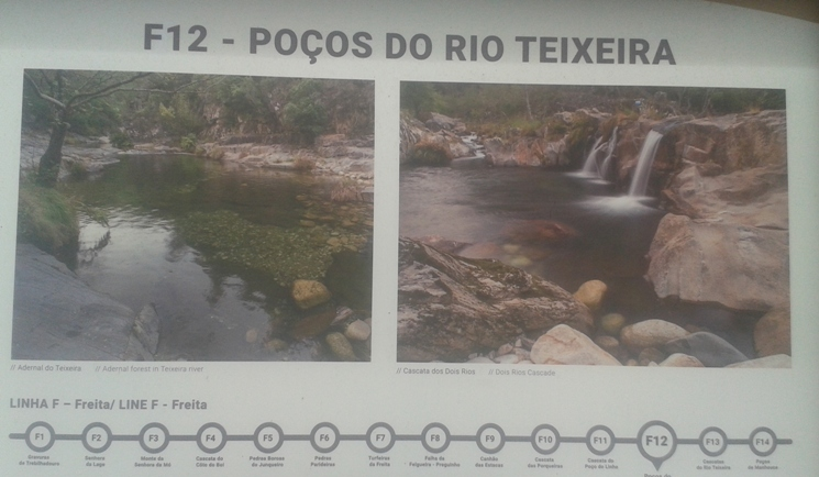 Poços do Rio Teixeira