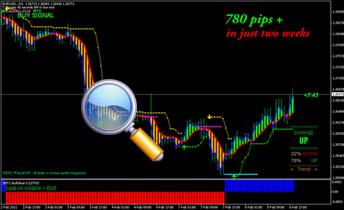 Forex profit monster system download