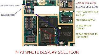 nokia n73 white display