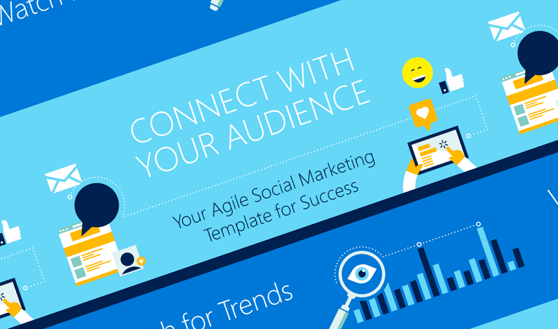 Connect with Your Audience: Marketing For Customer Connection - Infographic