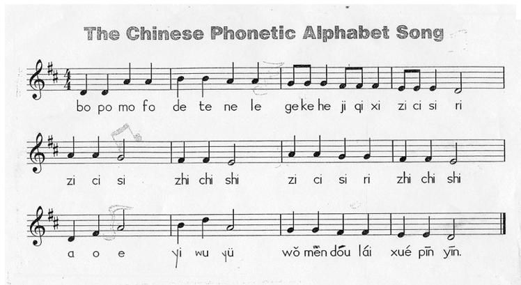 CHS Zhongwen 中文课: Q1, W1: Chinese Pronunciation 汉语发音