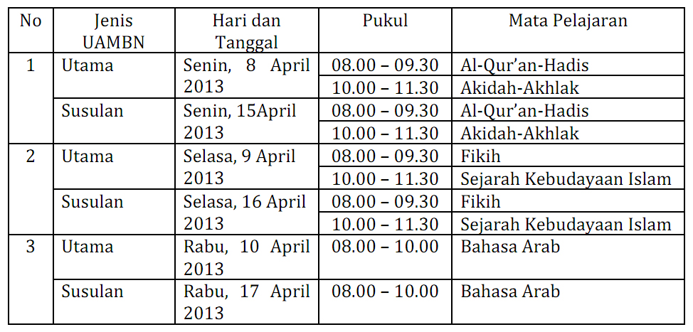 Kisi - kisi dan Jadwal UAMBN Tahun Pelajaran 2012/2013