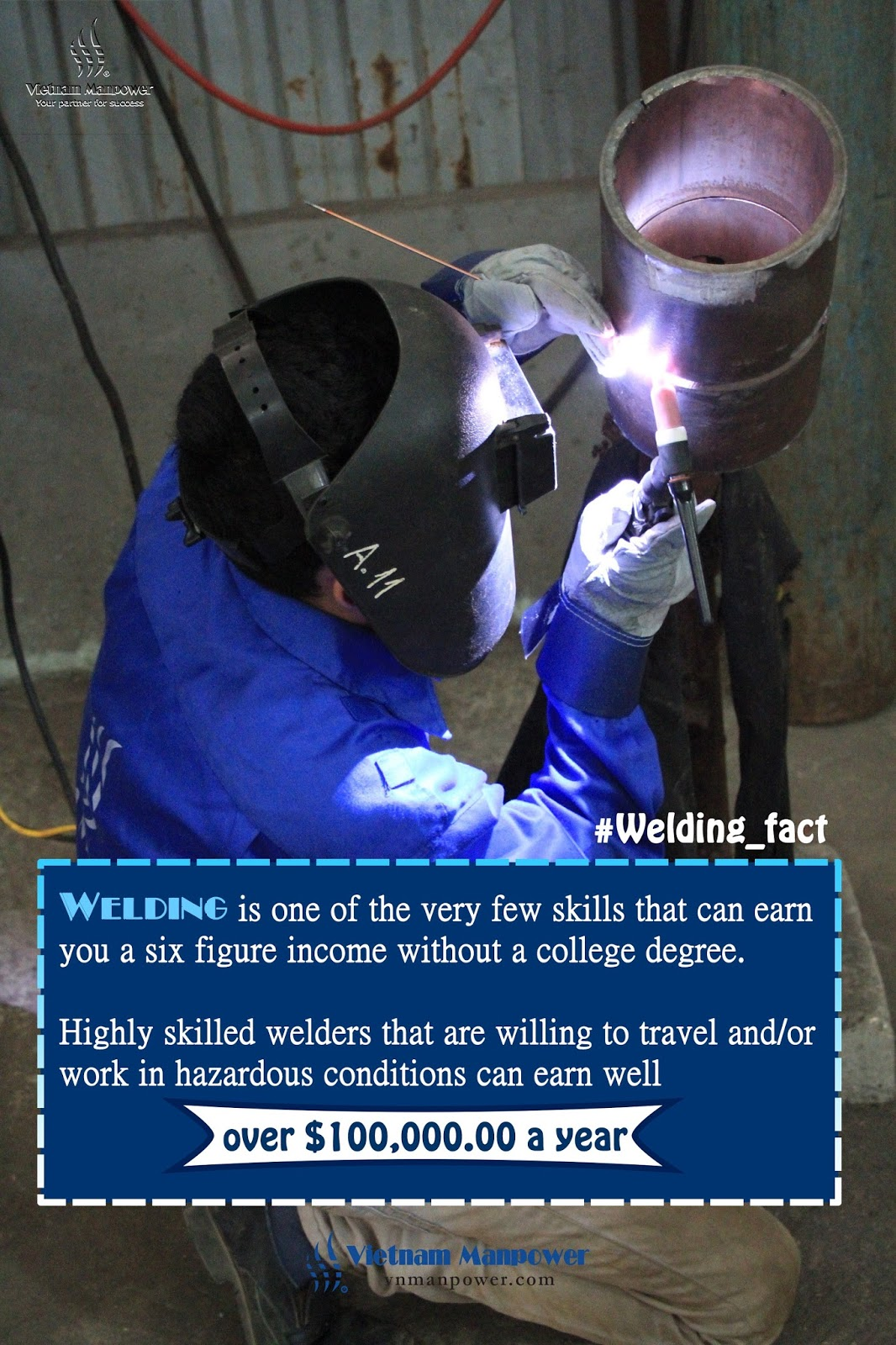 Cool Welding Facts with Image – Fact #2 ~ Vietnam Welder