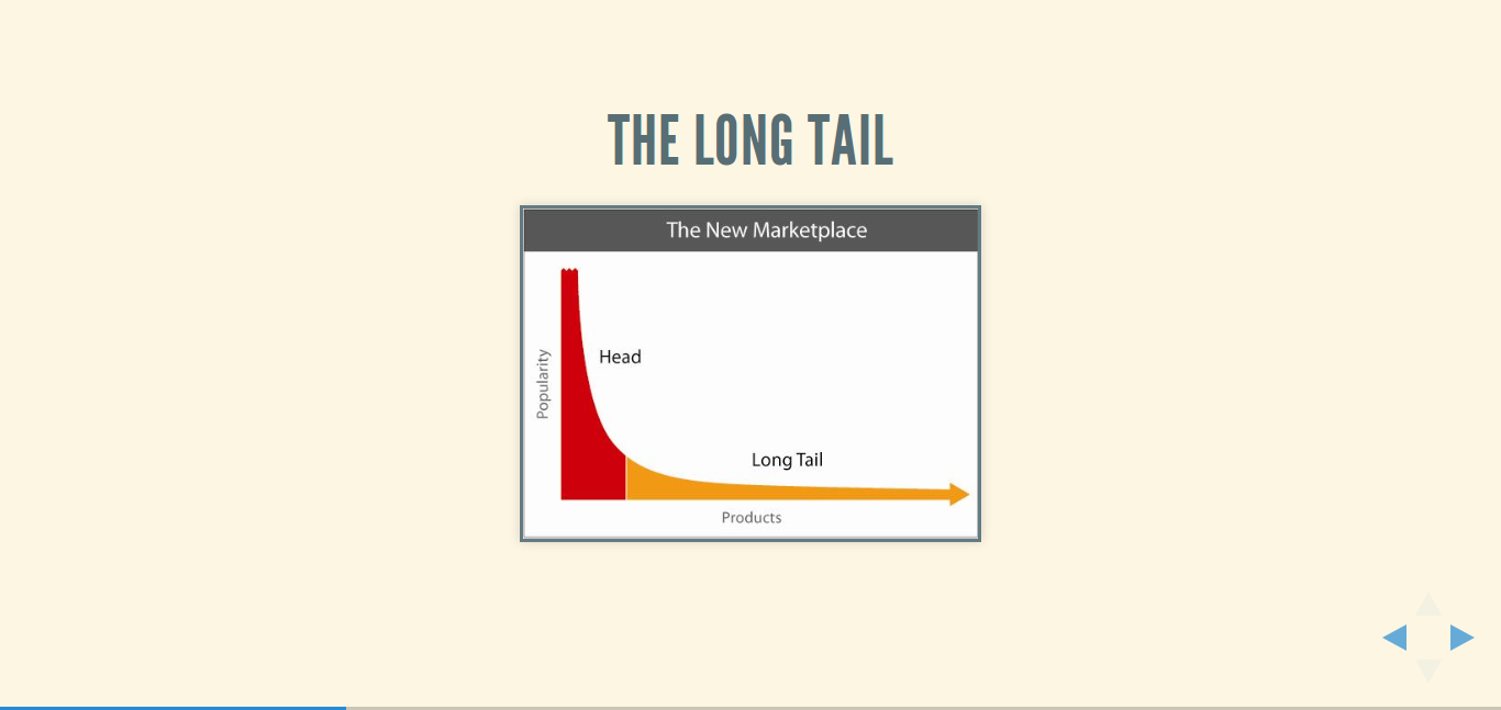 http://www.thelongtail.com/about.html