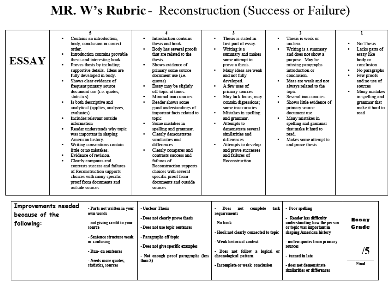 action research paper rubric