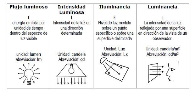 Taller de pr ctica curatorial clase 03 - Tipos de iluminacion ...