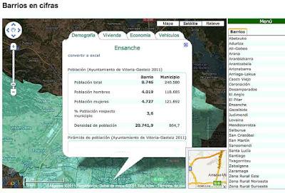 mapa de barrios con info.