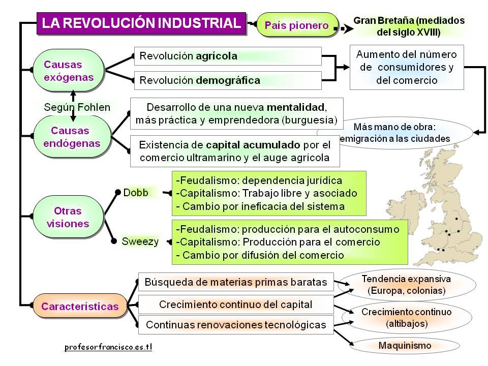 Historia universal revoluci n industrial for Epoca contemporanea definicion