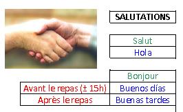 Vocabulaire Salutations_Adieux Français_Espagnol