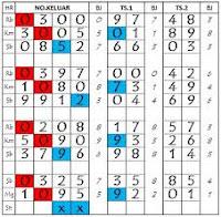 http://caraterupdate.blogspot.com/2013/03/cara-jitu-rumus-togel-dengan-rumus-kalender-jawa.html