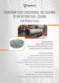 Maleta cyclic distillation LLC