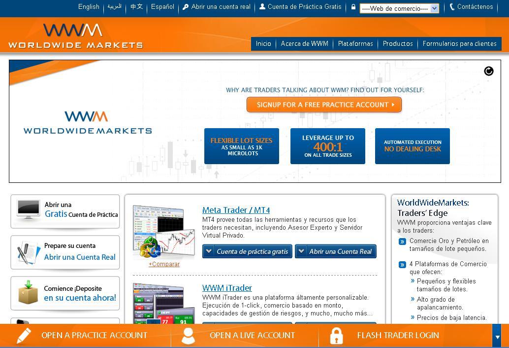 Wwm forex company