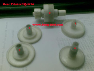 gear-lq2180