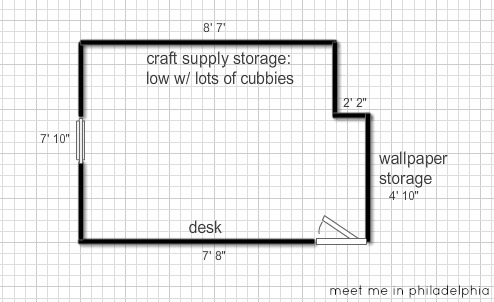 Meet me in philadelphia my craft room revealed for Scale room planner