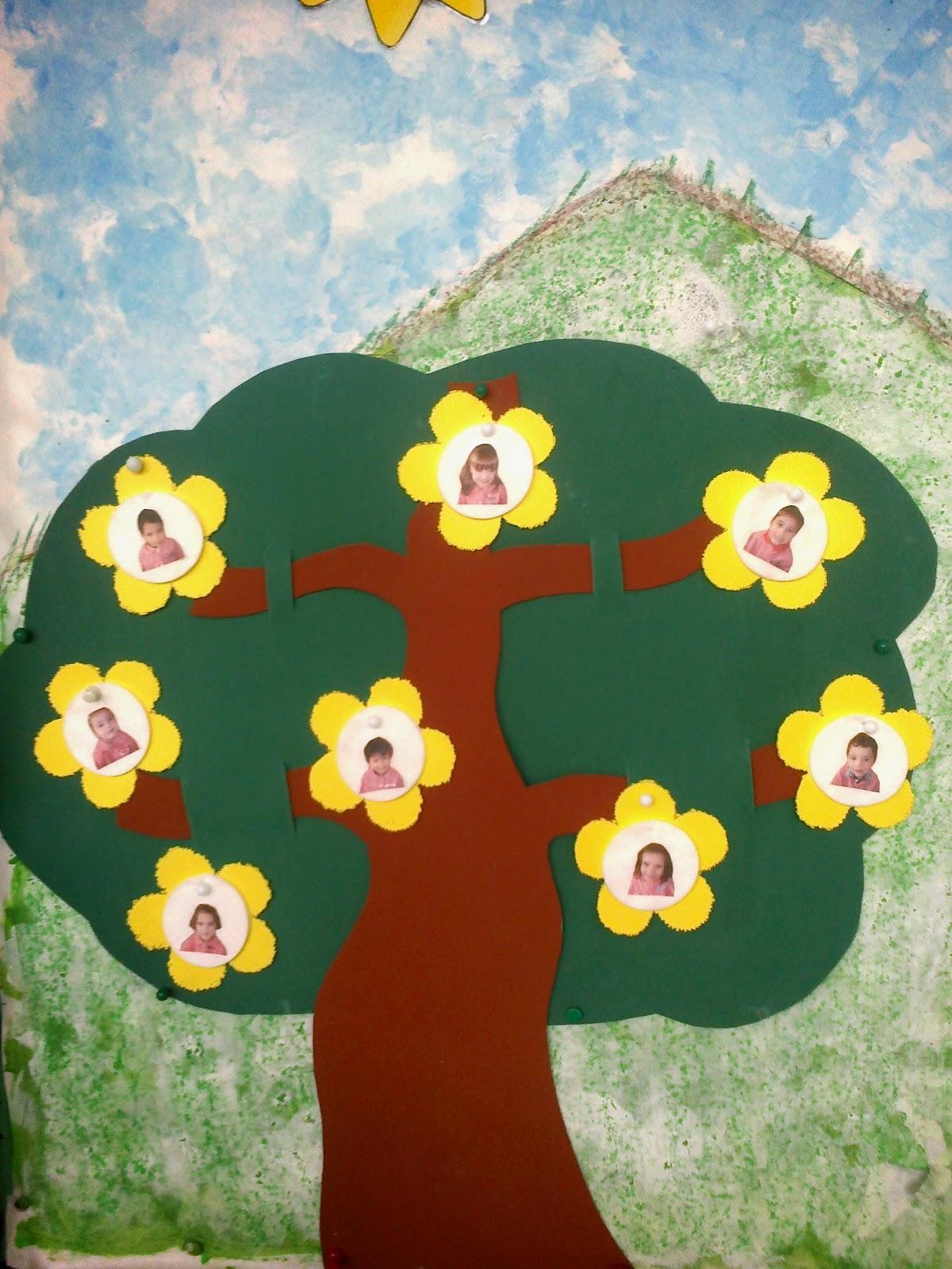 Infantil calvo sotelo decoraci n de primavera for Decoracion primavera infantil
