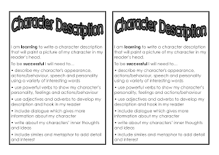 a character analysis of writing from a womans world Hamlet the prince of hamlet is a character of contradictions he admires the 10 most important tips for writing the perfect common app essay.
