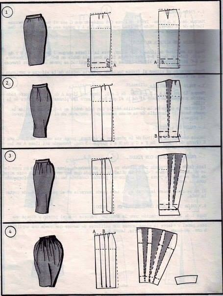 5 Tutorials Steps For Making Dress Your Self   Fashion