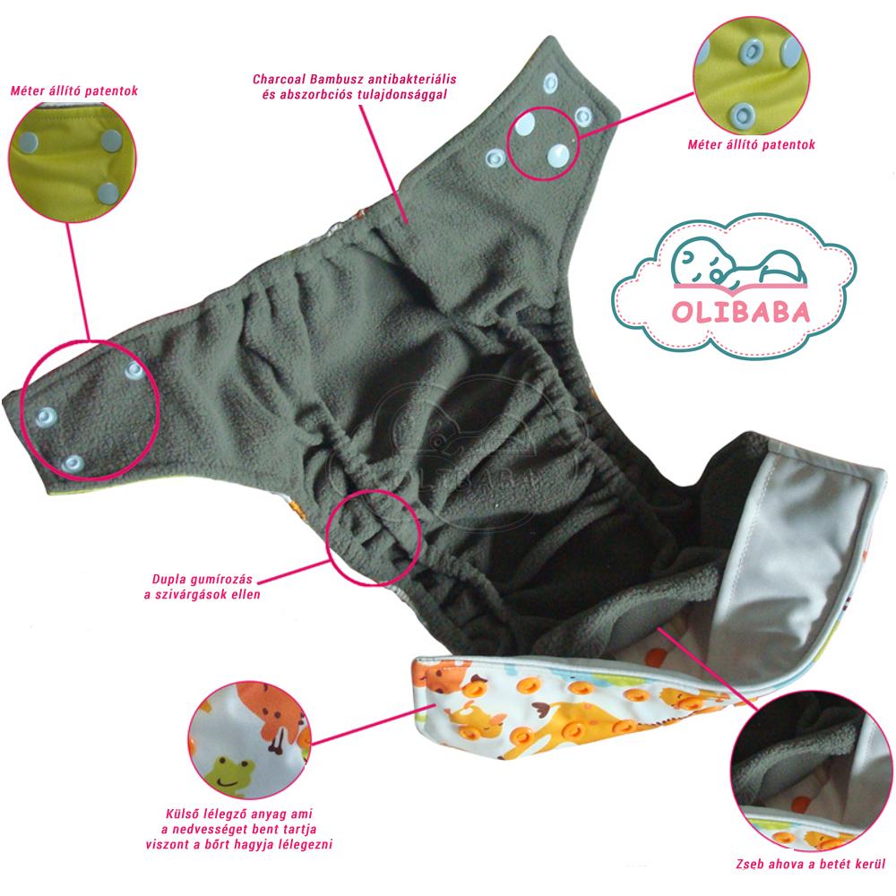 olibaba-mosható-pelenka-részei