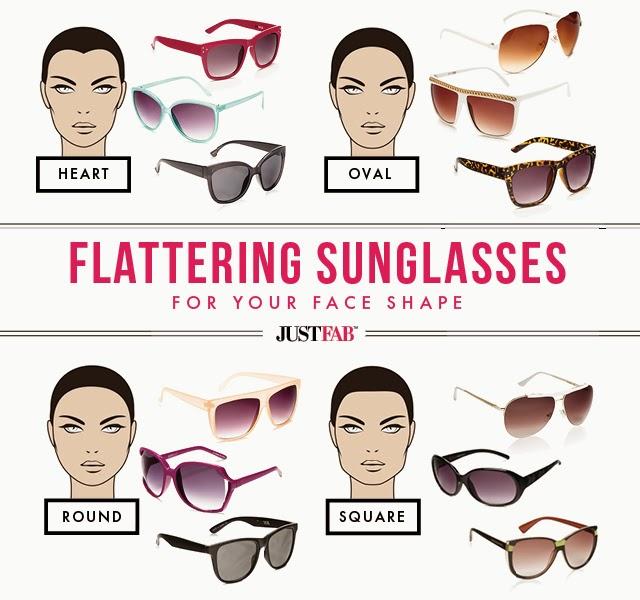 Sunglasses For Face Shape Female : Wear Sunglasses that Compliment your Face Shape M.P Blog