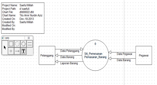 Tutorial kampus kumpulan tutorial konteks diagram ccuart Choice Image