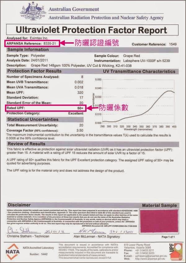 UV100-抗UV純色纖細中長女手套防曬報告