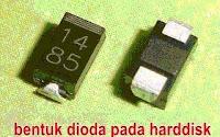 Cara Memperbaiki HardDisk Rusak