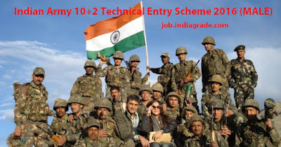 Indian Army 10+2 TES 2016