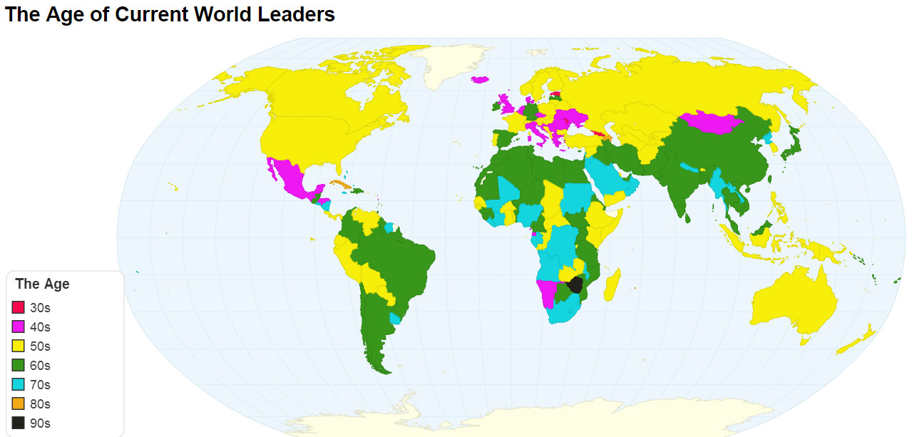 The age of current world leaders