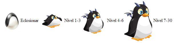 imagen de crecimiento del dragon pinguino