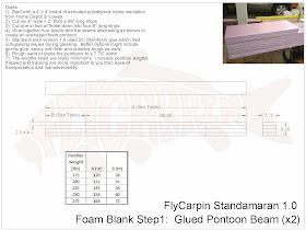Standamaran SUP Plans Foam Blank Step 1