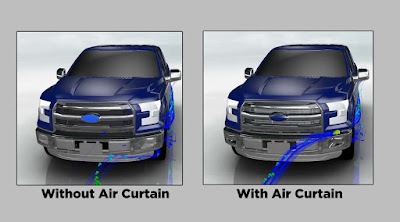 Ford Makes 2015 F-150 More Aerodynamic