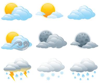 Define Weather Patterns