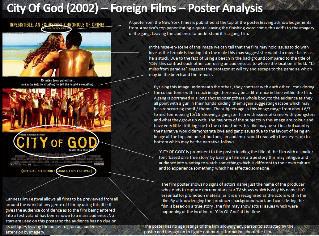 city of god analysis Work-cited barsam, richard meran, and dave monahan looking at movies an introduction to film 5th ed new york: ww norton, 2015 print city of god = cida.