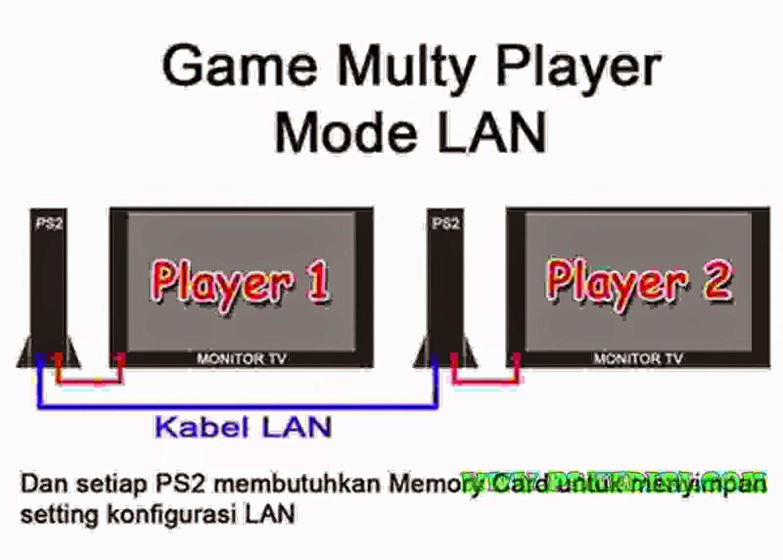 Main Game via LAN Online PS2