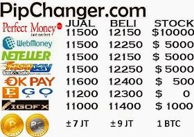 Tempat Jual Beli Fasapay webMoney BitCoin Perfect Money dan lain lain