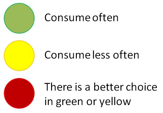 does traffic light labelling have the What does brexit mean for nutrition labelling  of labelling such as front of pack traffic light nutrition  red coloured traffic lights have a greater.