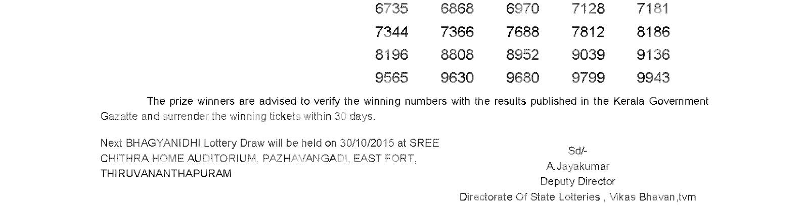 BHAGYANIDHI Lottery BN 209 Result 23-10-2015