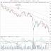 G20-facit: Börserna faller i Asien