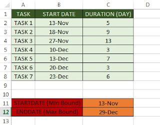 Excel Gantt Chart1