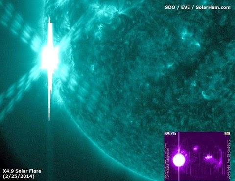 llamarada solar X4.9, 25 de Febrero 2014