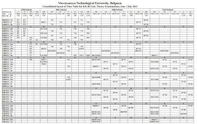 April 2013 true gift for Vtu 6th sem time table
