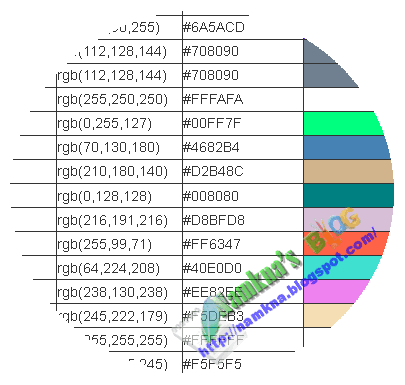 Bảng: Tên màu, RGB, HEX và mã màu cho blog web site