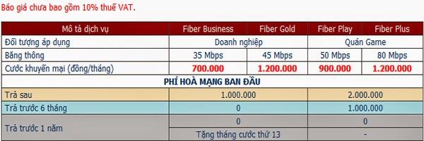 Lắp Đặt Internet Cáp Quang FPT Tại Đăk Lăk 1