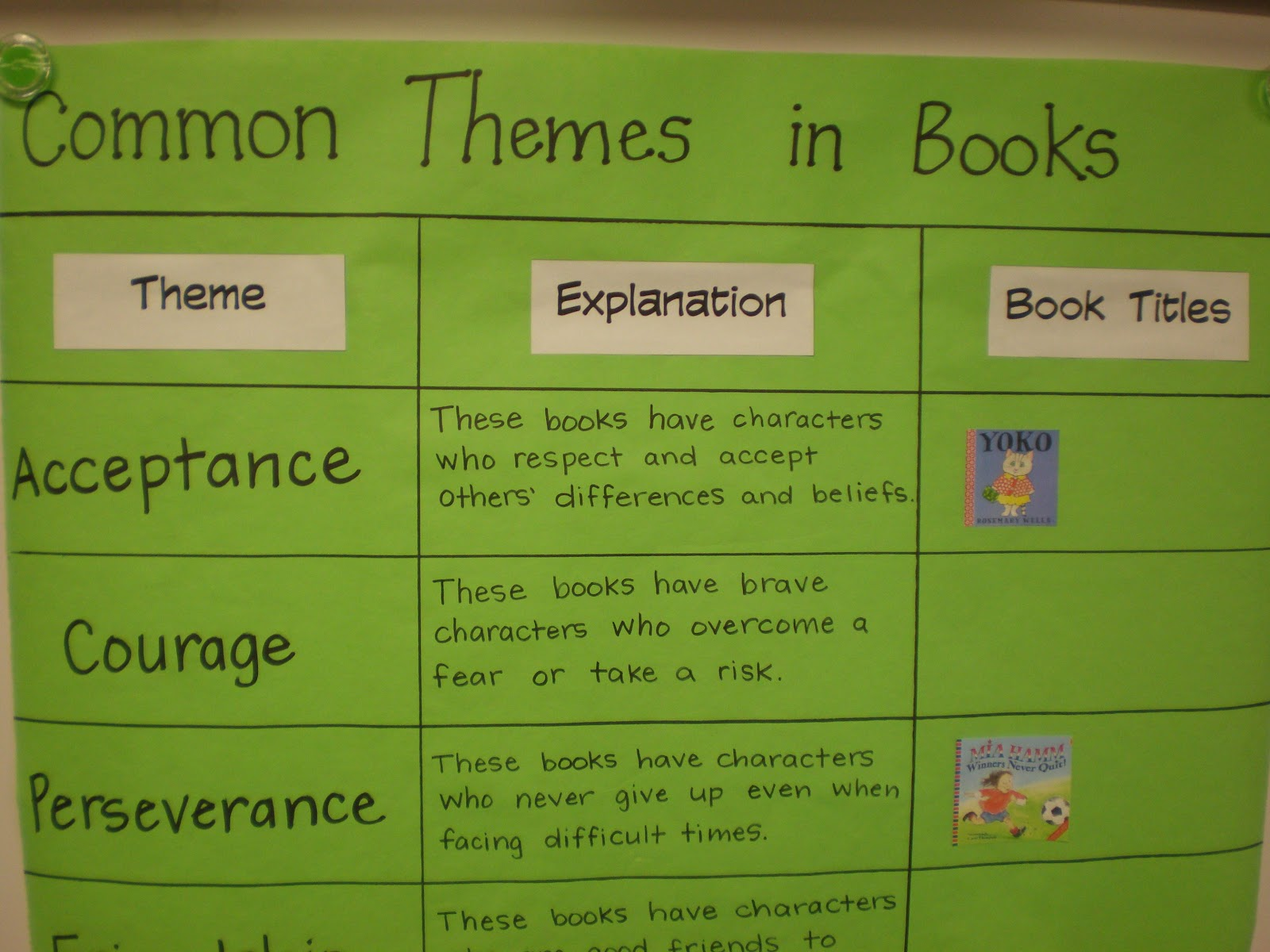 The Open Door Classroom Teaching The Theme Of Books