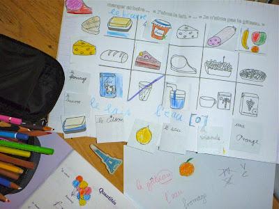 Übersichtsblatt mit Essbarem, bunt ausgemalte Kärtchen, Vokabeln für Brot, Butter, Wurst, Obst ... Buntstifte, Schmierzettel und Reprint eines französischen Matheheftes für Erstklässler