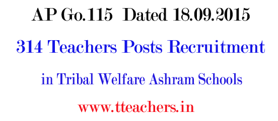 AP Go 115, 314 Teachers Posts Recruitment in Tribal Welfare Ashram Schools