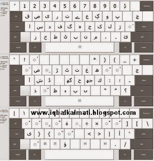 Punjabi, Seraiki, Sindhi ,Balochi & Urdu Keyboard Layouts