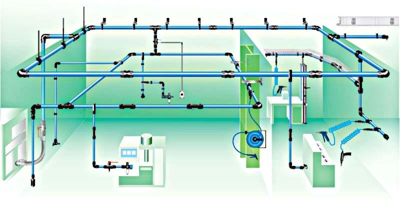 Air Compressor Piping : Compressed air basics piping