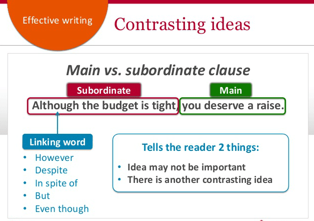 Contrasting ideas in IELTS writing