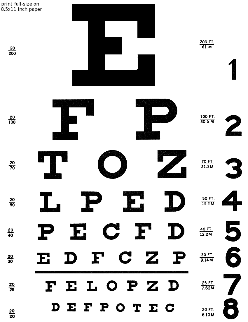 Nifty image with regard to printable eye charts